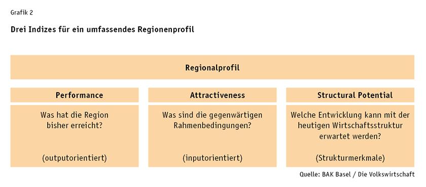 Eichler_BAKBASEL_Grafik2_DE