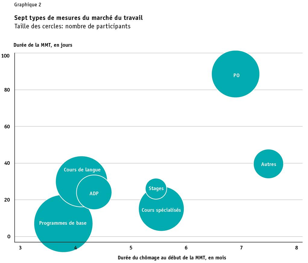 Liechti_Grafik2_FR