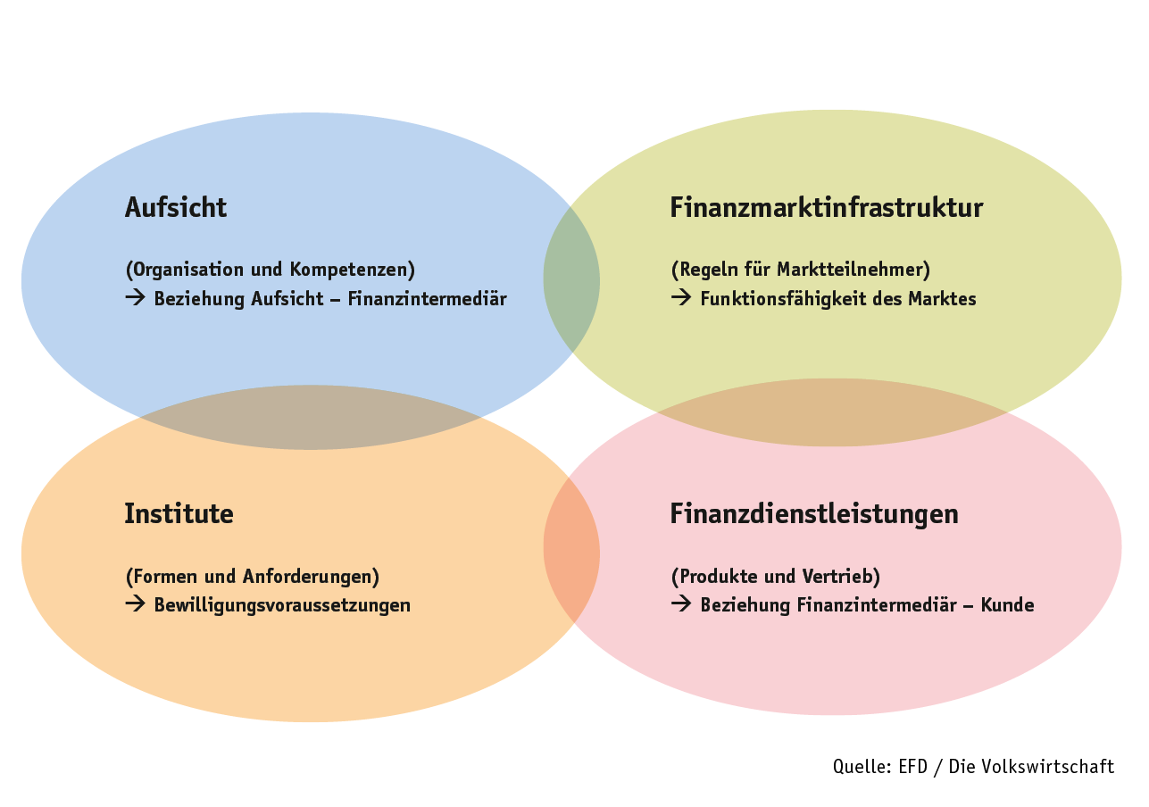 grafik_roth_de[1]