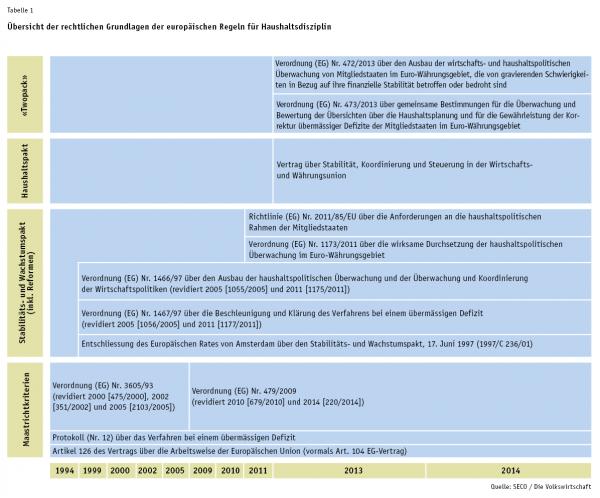 tabelle_berset_de[1]