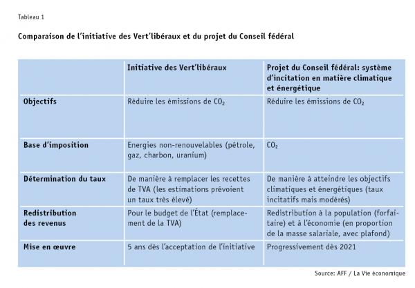 tabelle_daguet_fr[1]