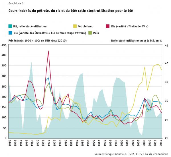 Grafik_Aerni_Schluep_1_FR