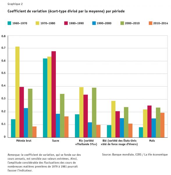 Grafik_Aerni_Schluep_2_FR