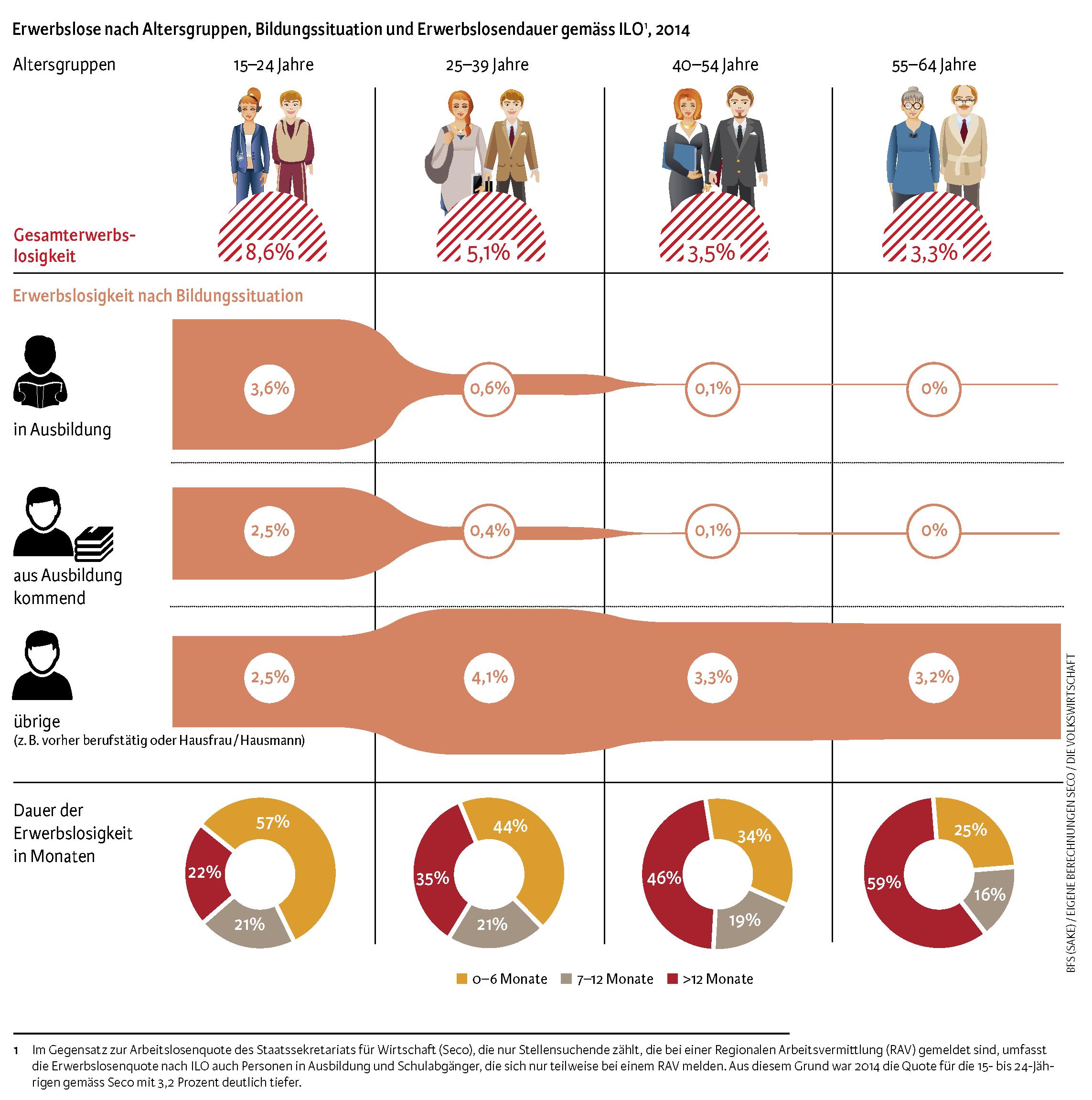 19_Infografik_Wirtschaftskennz_DE_Seite_1