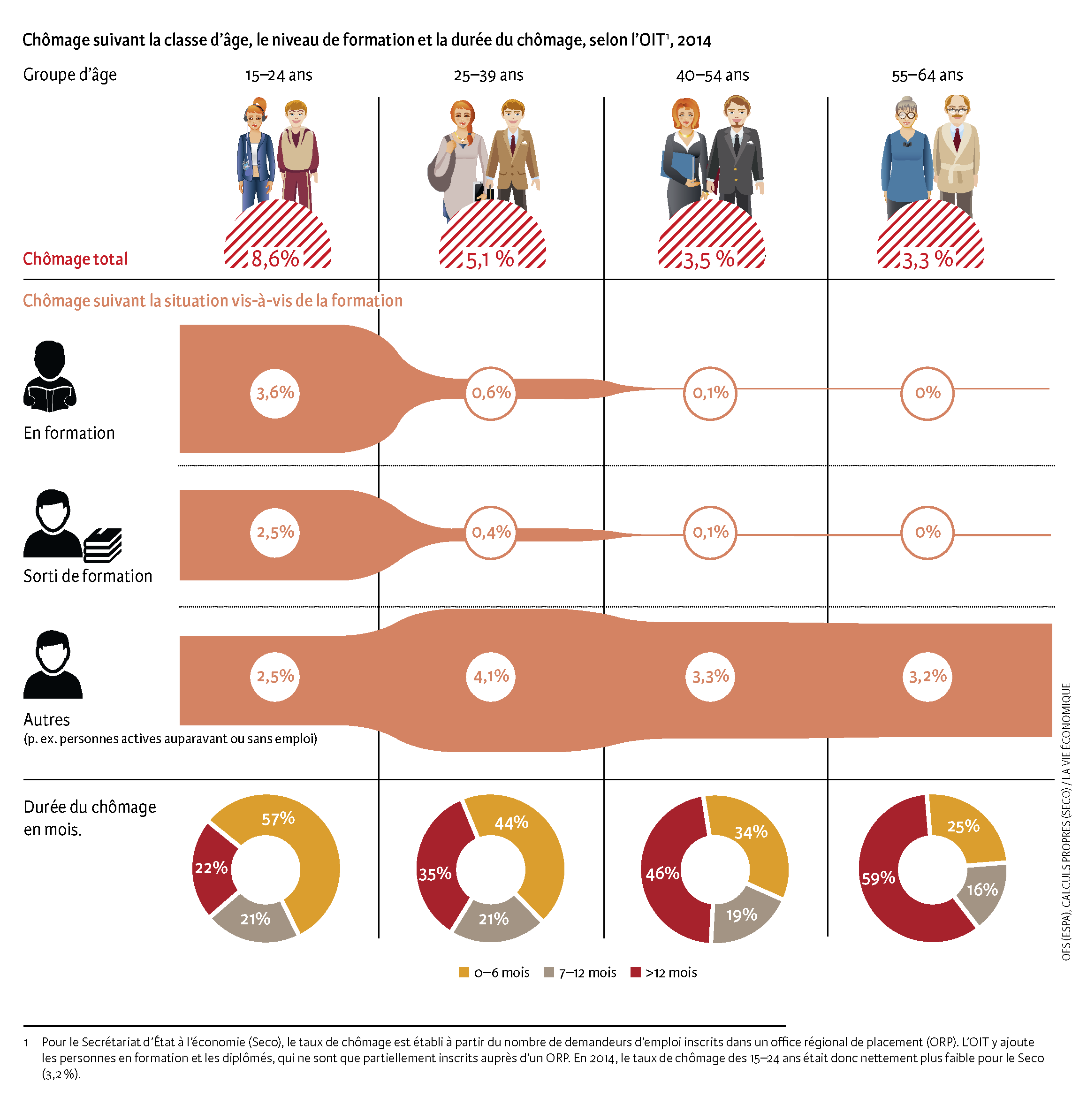 19_Infografik_Wirtschaftskennz_FR_Seite_1