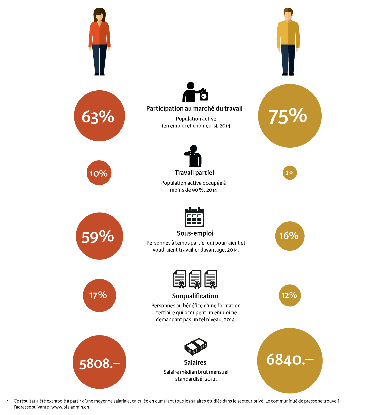 Infografik_3-2016_FR