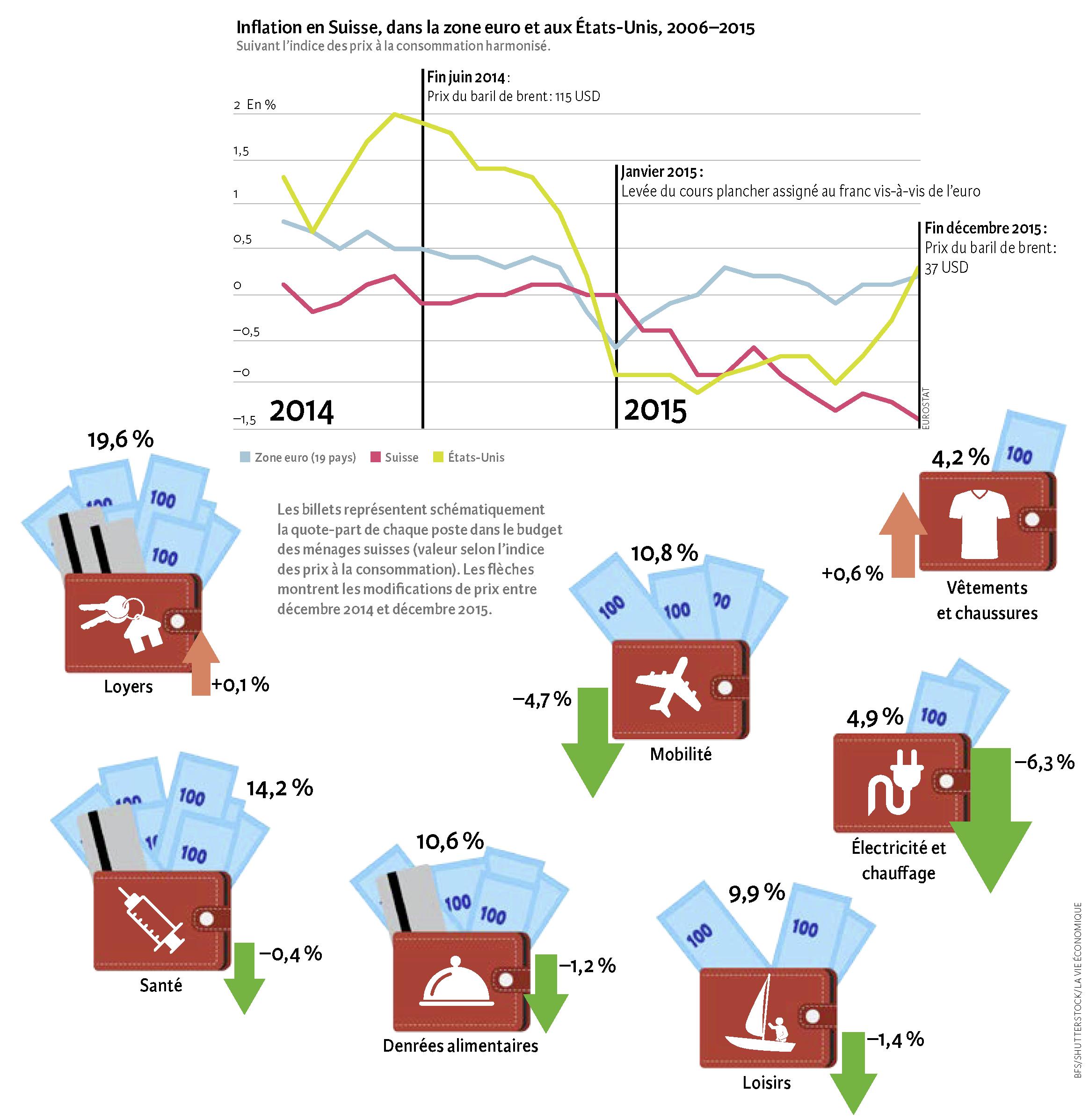 23_Infografik_FR_Seite_1