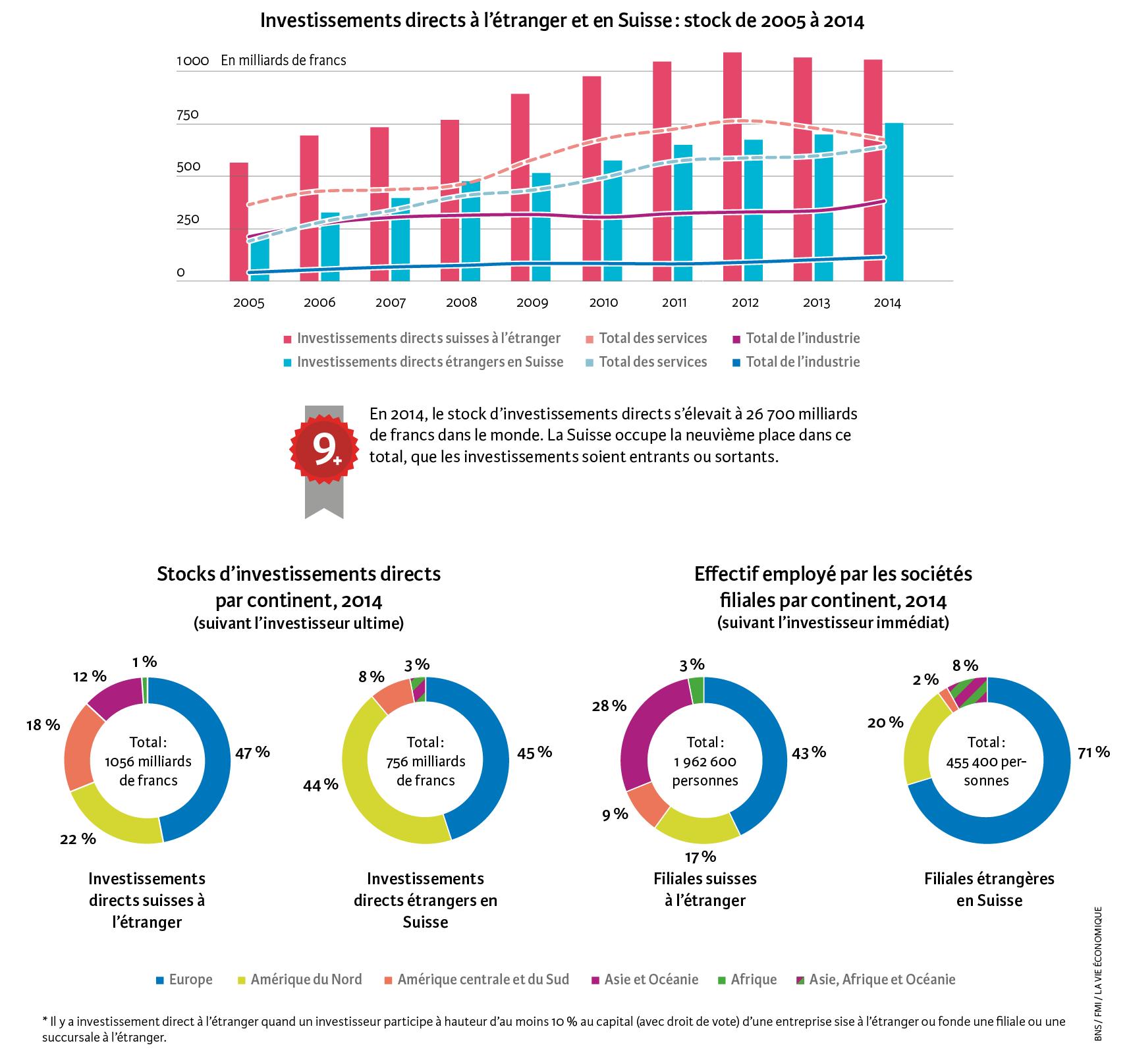 Infografik_5_16_FR