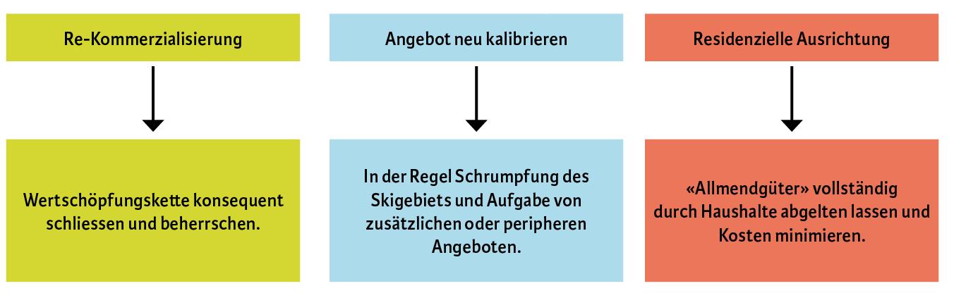 Schmid_06_16_Abb.2.2