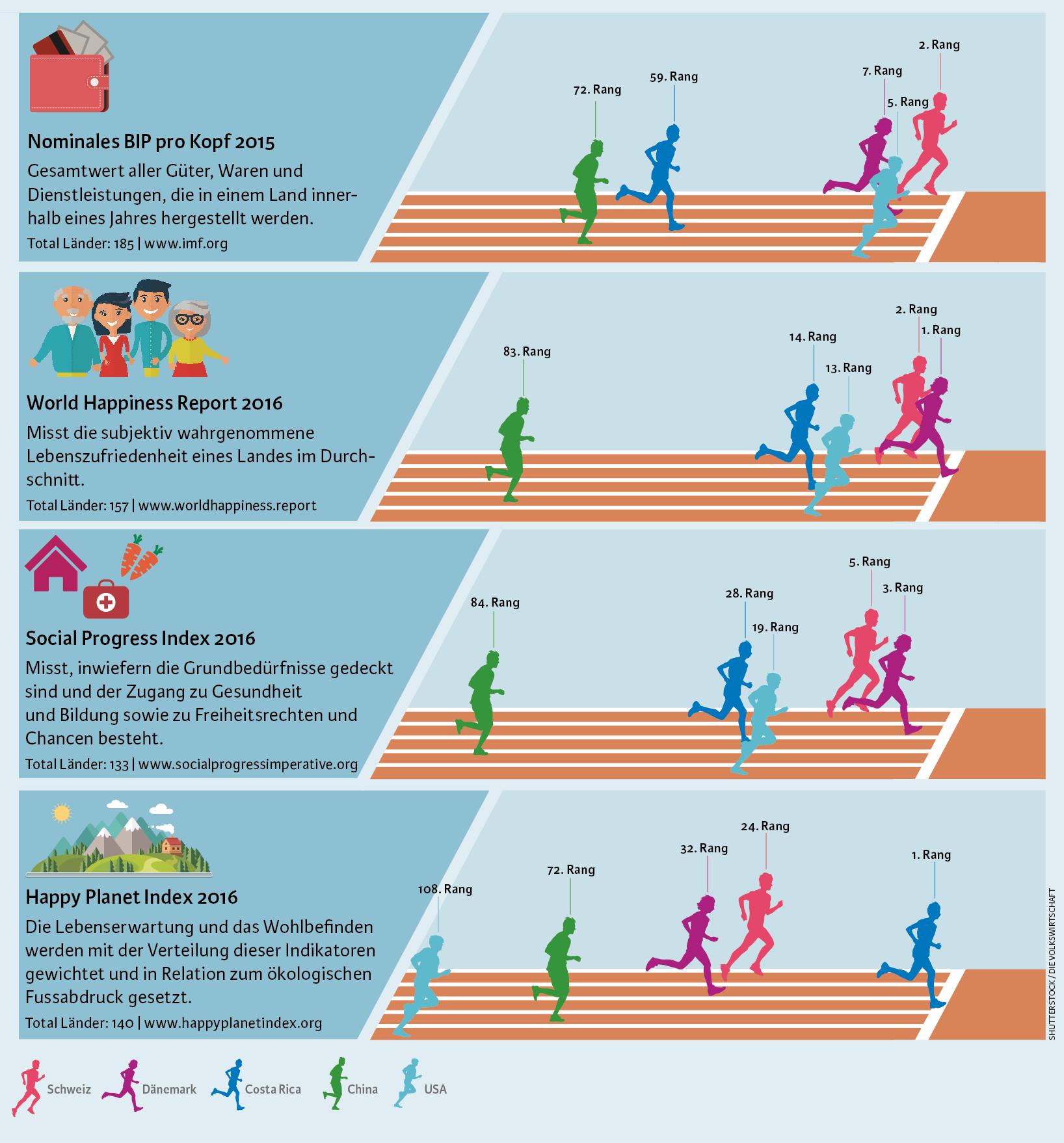 Infografik_11_2016_DE