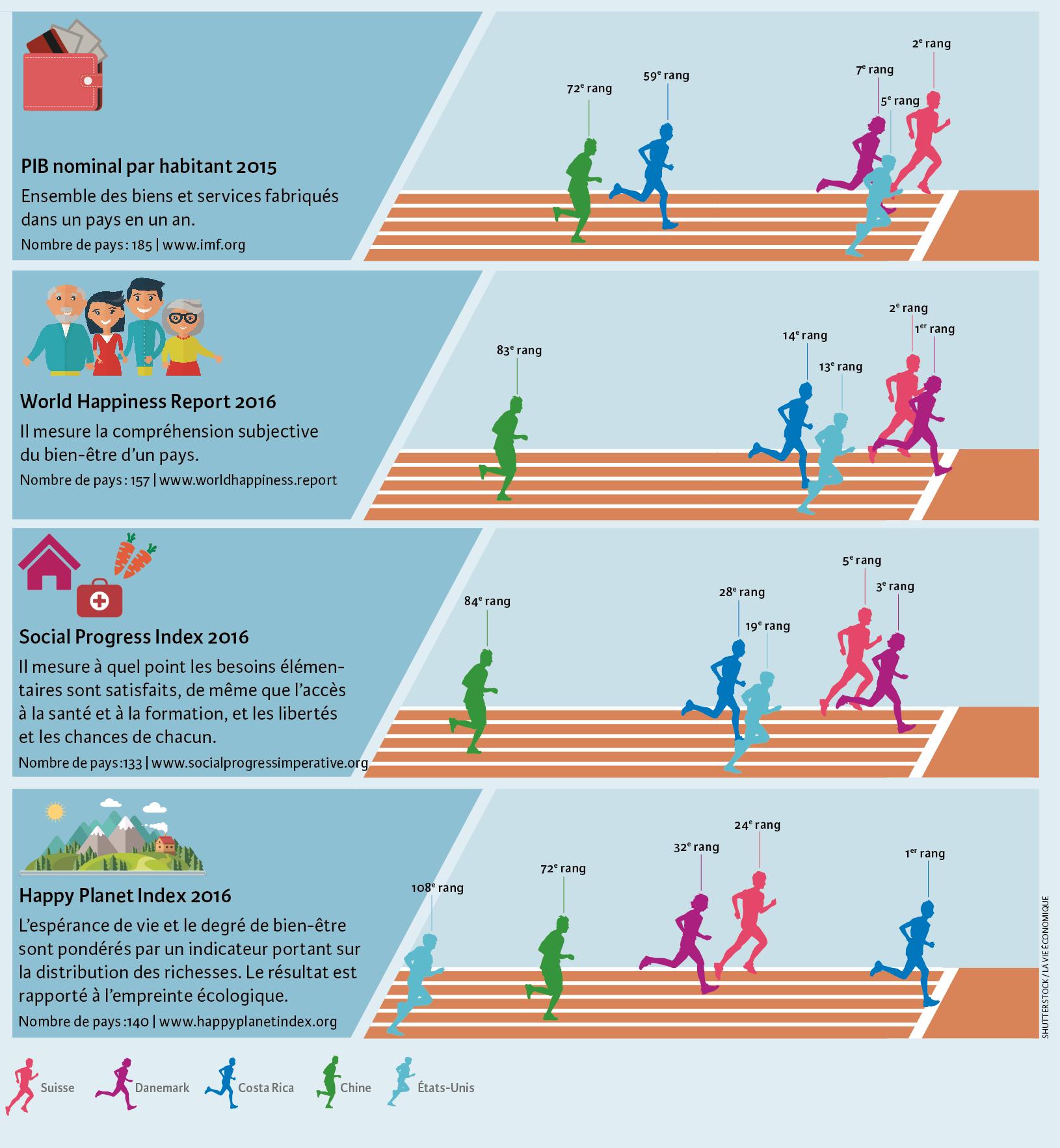 Infografik_11_2016_FR