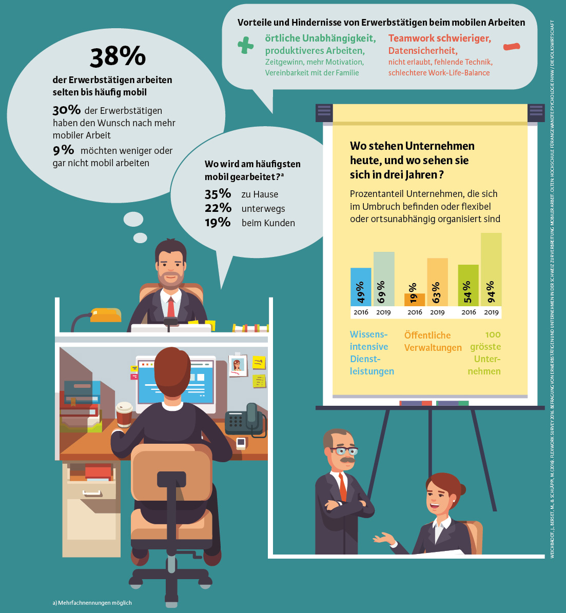 27_Infografik_Wirtschaftskennz_DE2