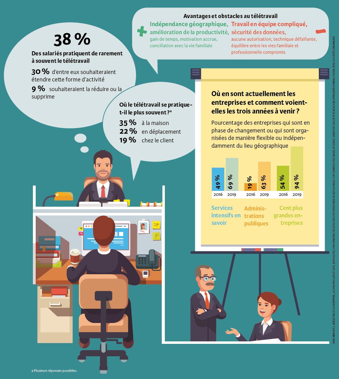 27_Infografik_Wirtschaftskennz_FR2