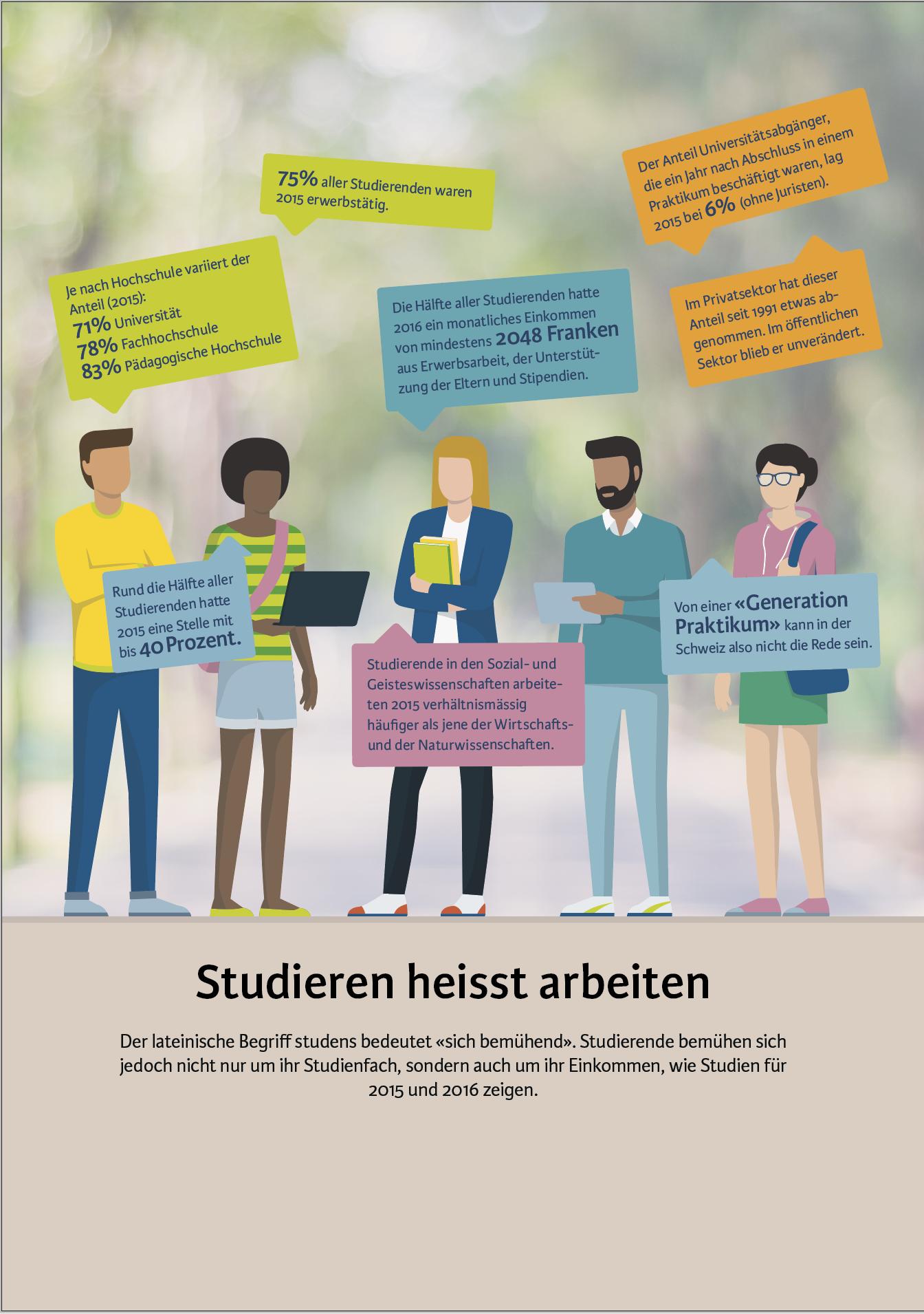 Volkswirtschaft Studieren